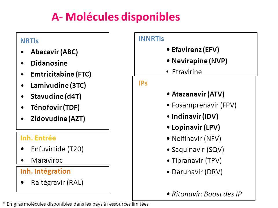 A- Molécules disponibles