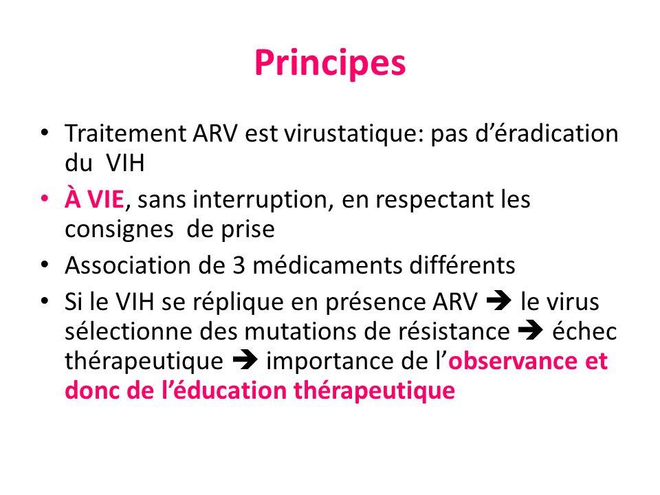 Principes Traitement ARV est virustatique: pas d'éradication du VIH