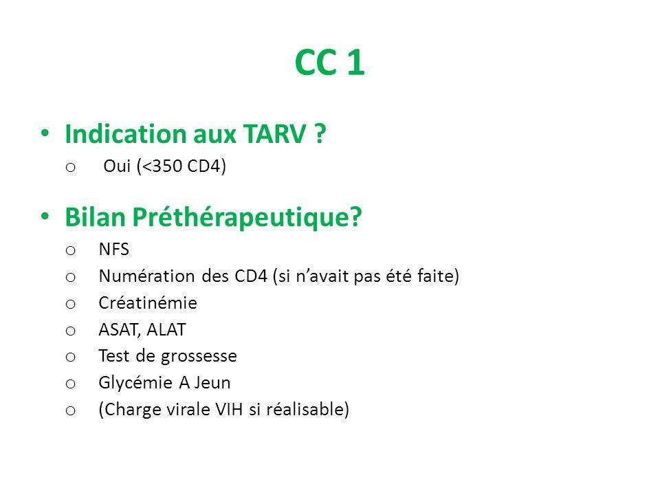 CC 1 Indication aux TARV Bilan Préthérapeutique Oui (<350 CD4)