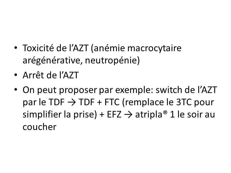 Toxicité de l'AZT (anémie macrocytaire arégénérative, neutropénie)