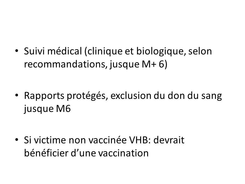 Suivi médical (clinique et biologique, selon recommandations, jusque M+ 6)