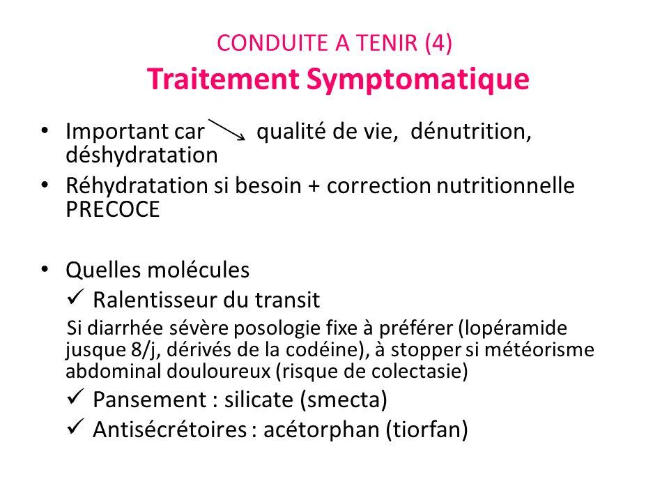 CONDUITE A TENIR (4) Traitement Symptomatique