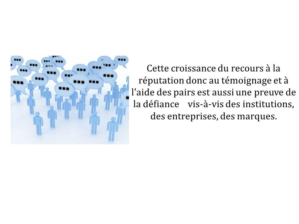 Cette croissance du recours à la réputation donc au témoignage et à l'aide des pairs est aussi une preuve de la défiance vis-à-vis des institutions, des entreprises, des marques.