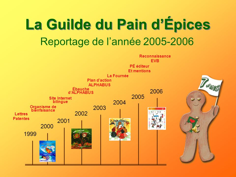 La Guilde du Pain d'Épices
