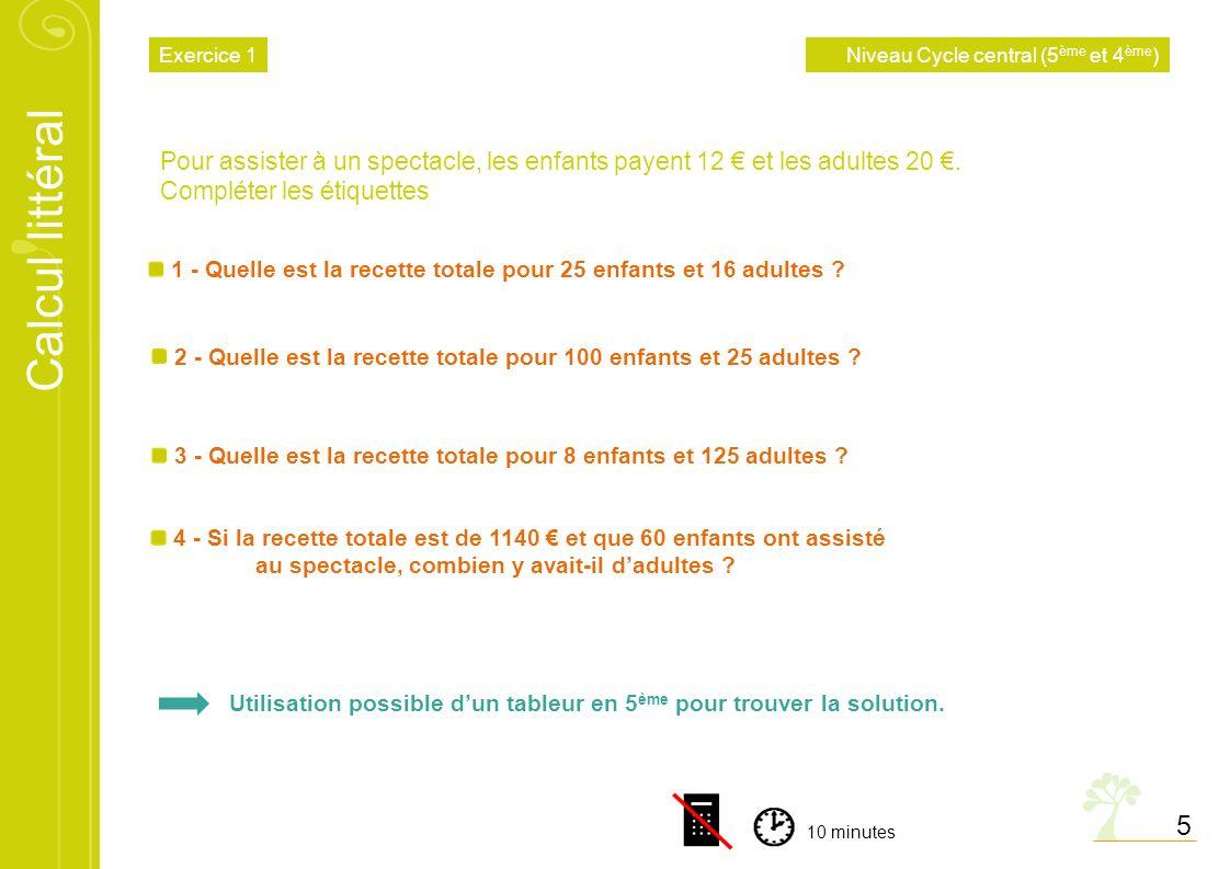Exercice 1 Niveau Cycle central (5ème et 4ème) Pour assister à un spectacle, les enfants payent 12 € et les adultes 20 €.
