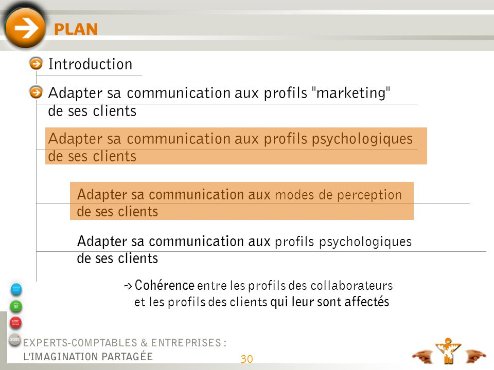 ADAPTER SA COMMUNICATION AUX MODES DE PERCEPTION DE SES CLIENTS