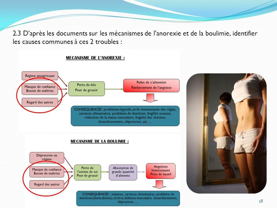 2.3 D'après les documents sur les mécanismes de l'anorexie et de la boulimie, identifier les causes communes à ces 2 troubles :