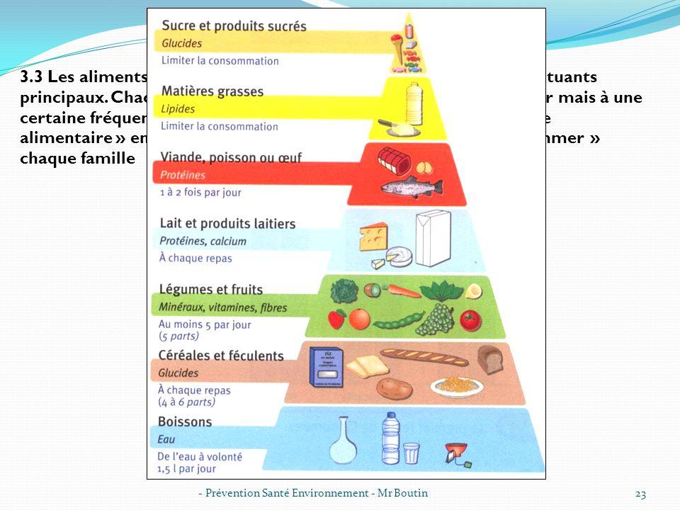 3.3 Les aliments sont classés en familles en fonction de leurs constituants principaux. Chacune de ces familles doit être présentes chaque jour mais à une certaine fréquence. Compléter le schéma suivant sur la « pyramide alimentaire » en précisant la fréquence à laquelle on doit « consommer » chaque famille