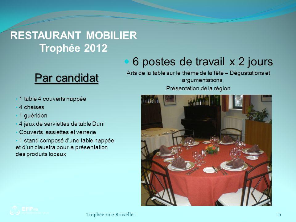 RESTAURANT MOBILIER Trophée 2012