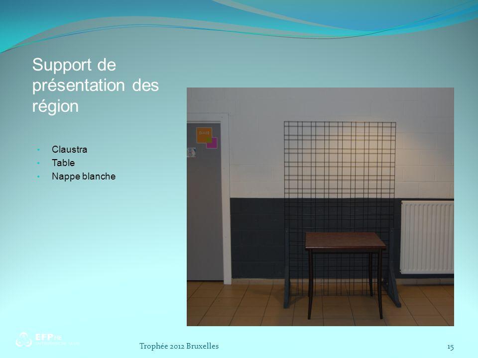 Support de présentation des région