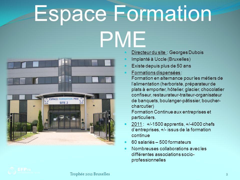 Espace Formation PME Directeur du site : Georges Dubois