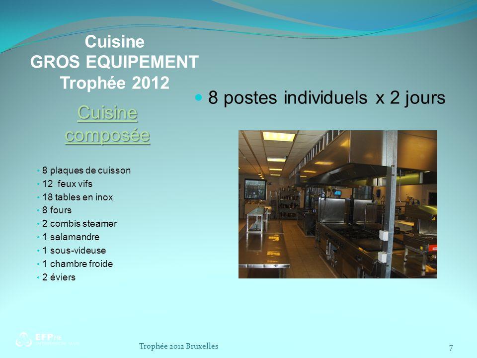 Cuisine GROS EQUIPEMENT Trophée 2012