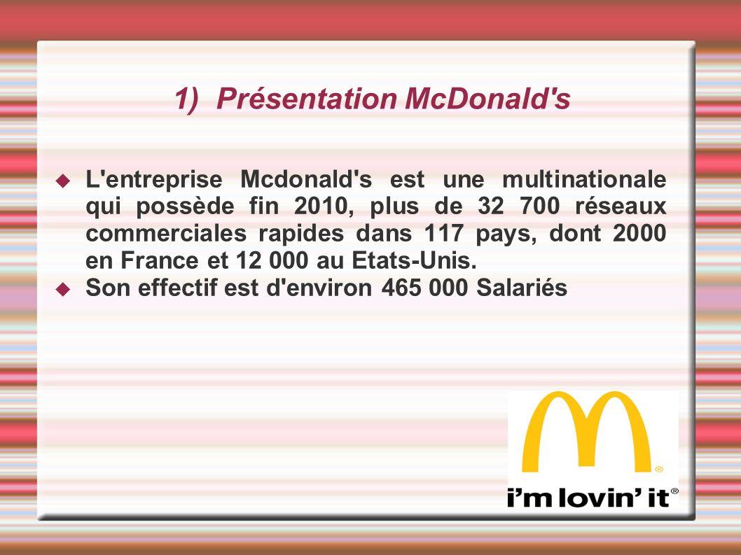 1) Présentation McDonald s