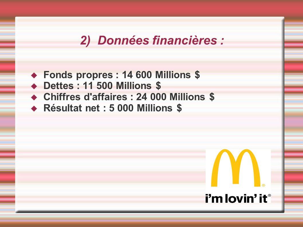 2) Données financières :