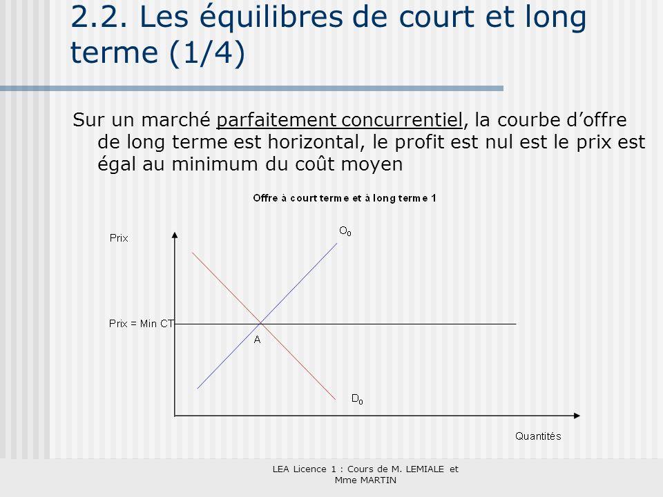 2.2. Les équilibres de court et long terme (1/4)