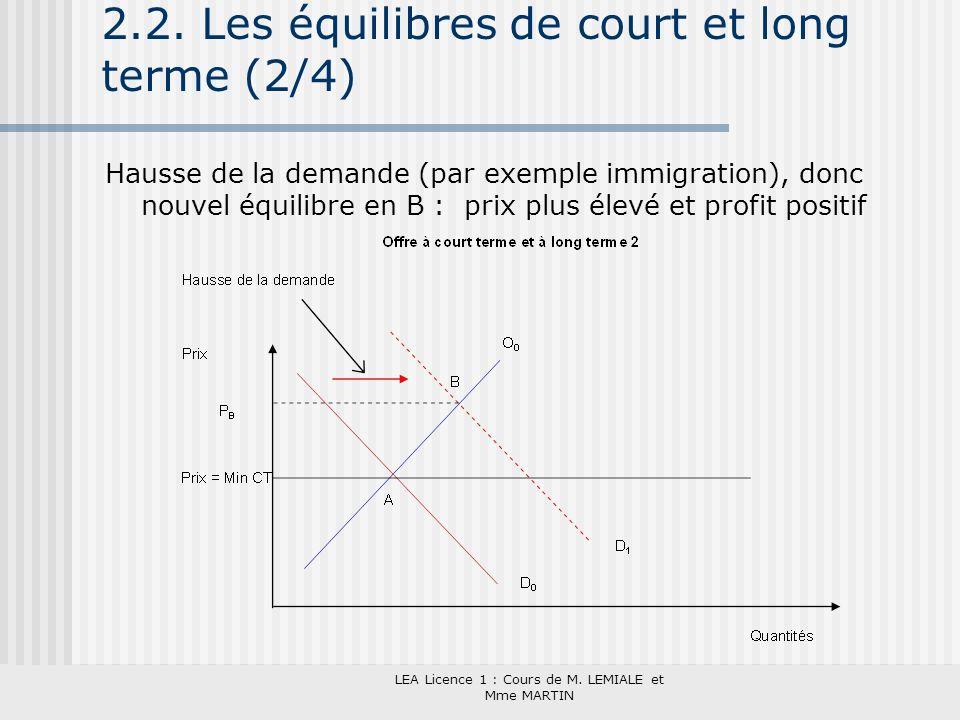 2.2. Les équilibres de court et long terme (2/4)