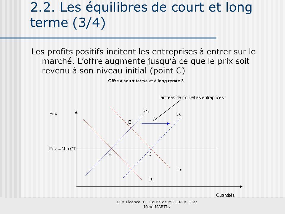2.2. Les équilibres de court et long terme (3/4)