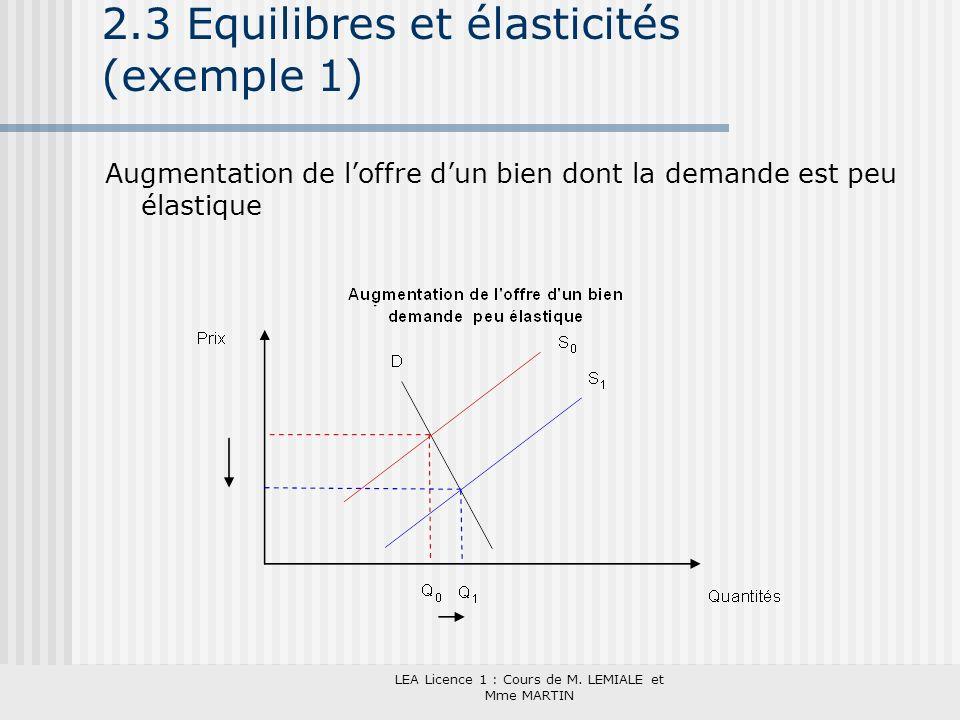 2.3 Equilibres et élasticités (exemple 1)
