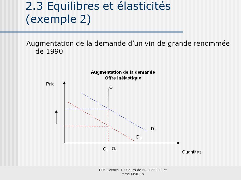 2.3 Equilibres et élasticités (exemple 2)