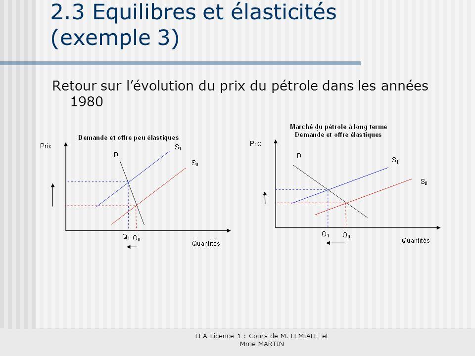 2.3 Equilibres et élasticités (exemple 3)