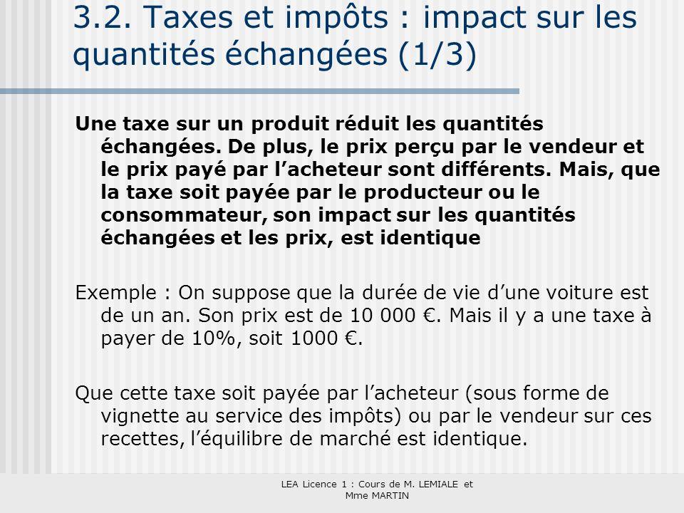 3.2. Taxes et impôts : impact sur les quantités échangées (1/3)
