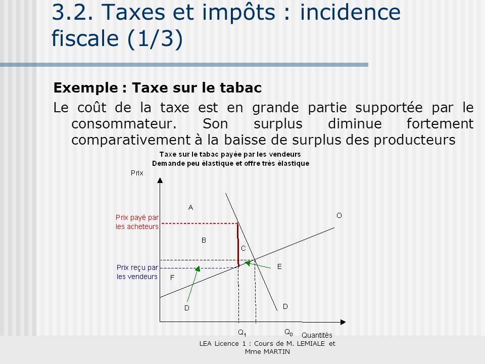 3.2. Taxes et impôts : incidence fiscale (1/3)