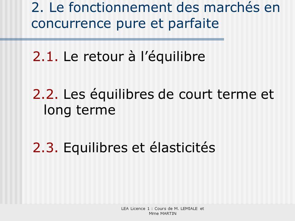 2. Le fonctionnement des marchés en concurrence pure et parfaite
