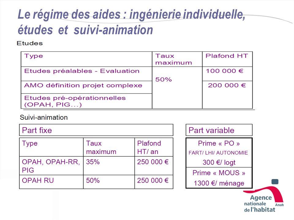 Le régime des aides : ingénierie individuelle, études et suivi-animation