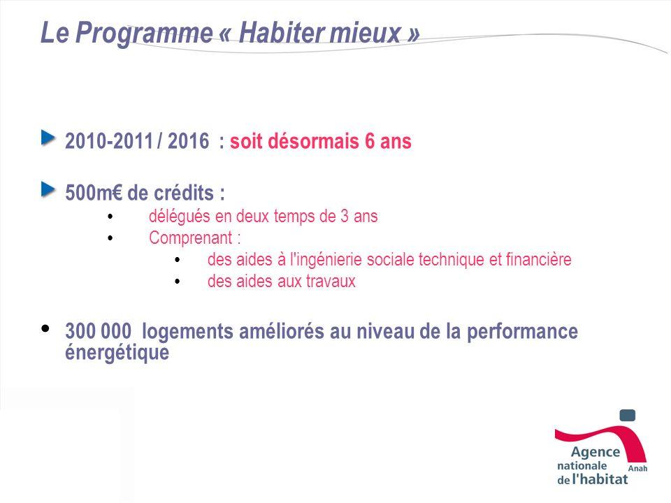 Le Programme « Habiter mieux »
