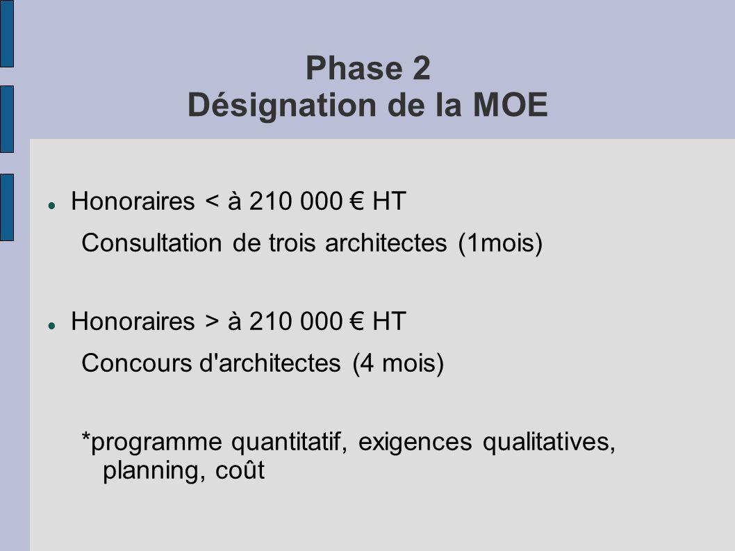 Phase 2 Désignation de la MOE