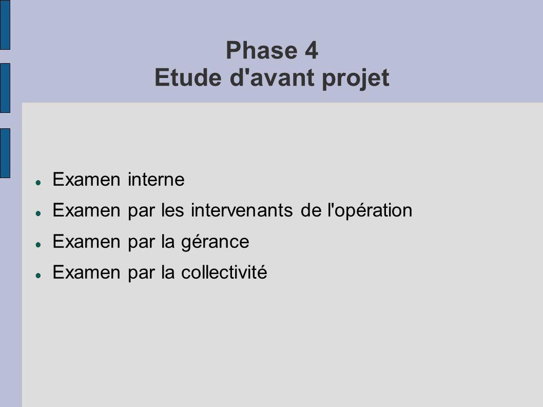 Phase 4 Etude d avant projet