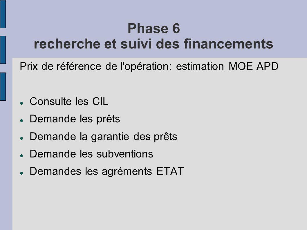 Phase 6 recherche et suivi des financements