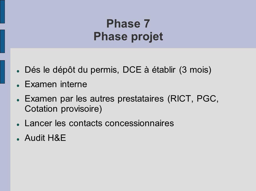 Phase 7 Phase projet Dés le dépôt du permis, DCE à établir (3 mois)