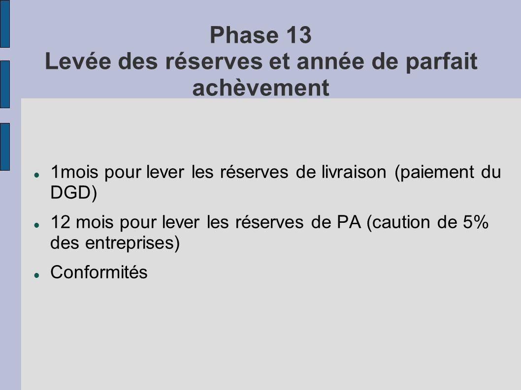 Phase 13 Levée des réserves et année de parfait achèvement