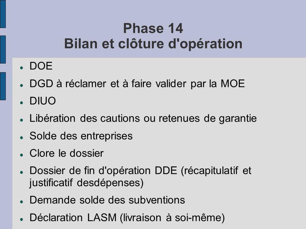 Phase 14 Bilan et clôture d opération