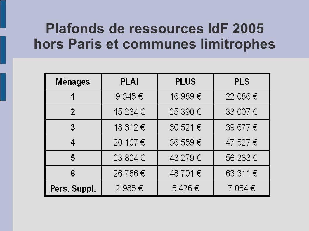 Plafonds de ressources IdF 2005 hors Paris et communes limitrophes