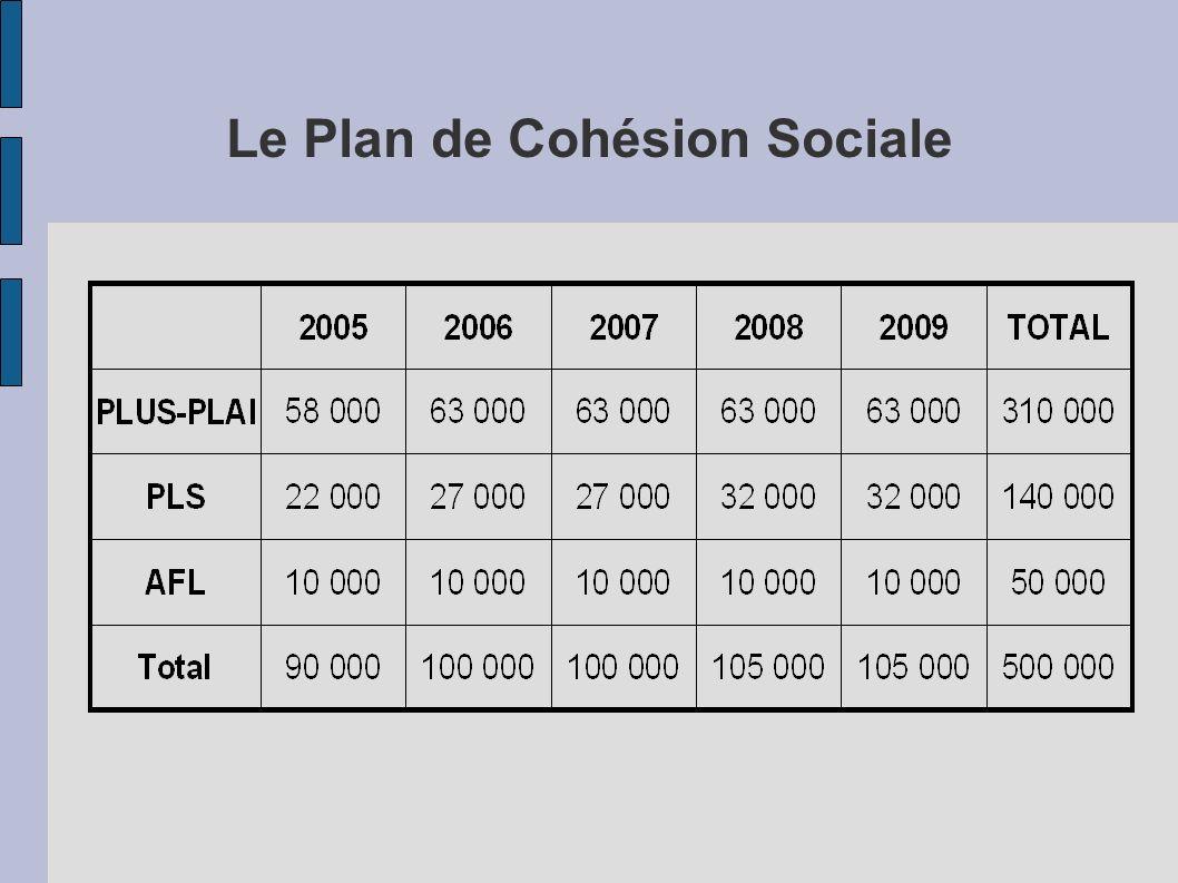 Le Plan de Cohésion Sociale