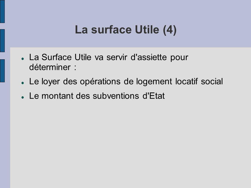 La surface Utile (4) La Surface Utile va servir d assiette pour déterminer : Le loyer des opérations de logement locatif social.