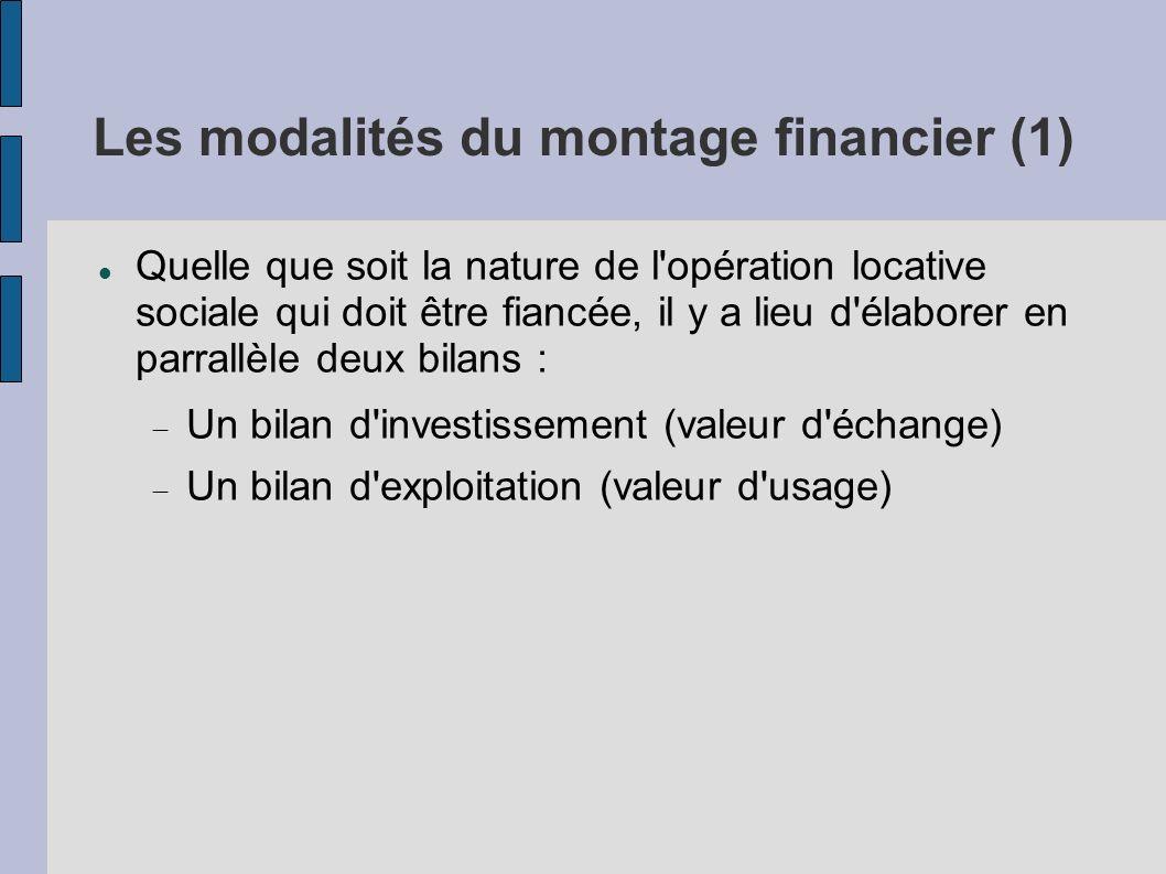Les modalités du montage financier (1)