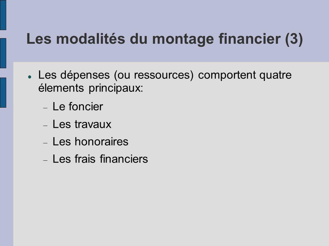 Les modalités du montage financier (3)