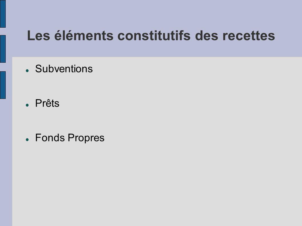 Les éléments constitutifs des recettes