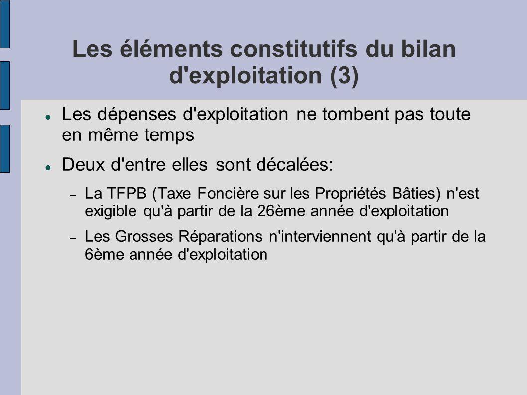 Les éléments constitutifs du bilan d exploitation (3)