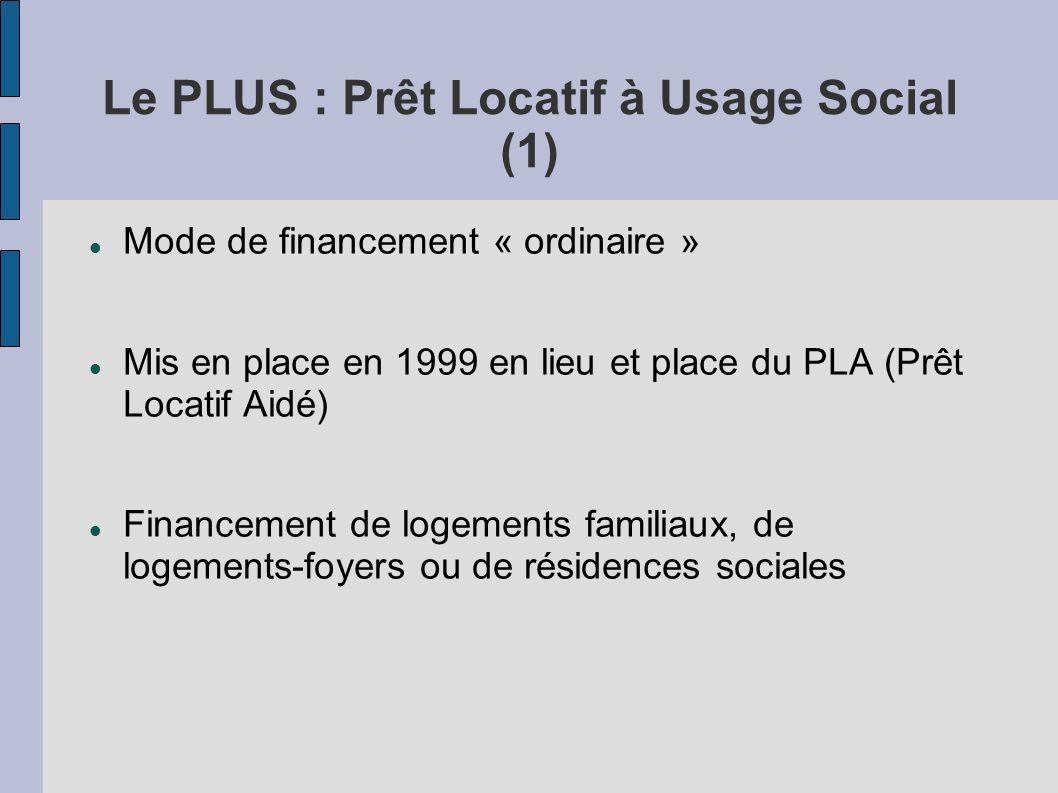 Le PLUS : Prêt Locatif à Usage Social (1)