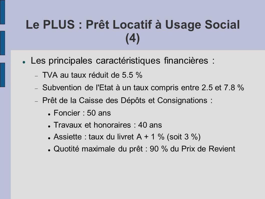 Le PLUS : Prêt Locatif à Usage Social (4)
