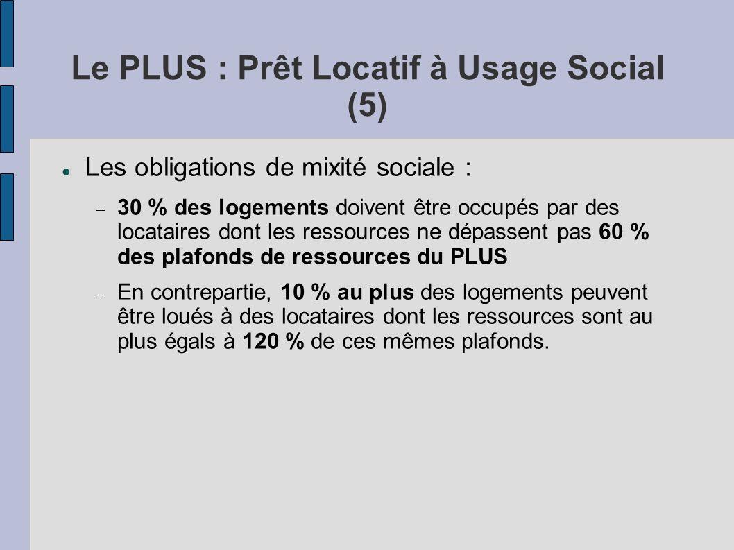 Le PLUS : Prêt Locatif à Usage Social (5)