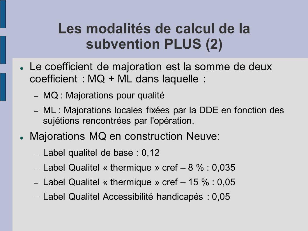 Les modalités de calcul de la subvention PLUS (2)