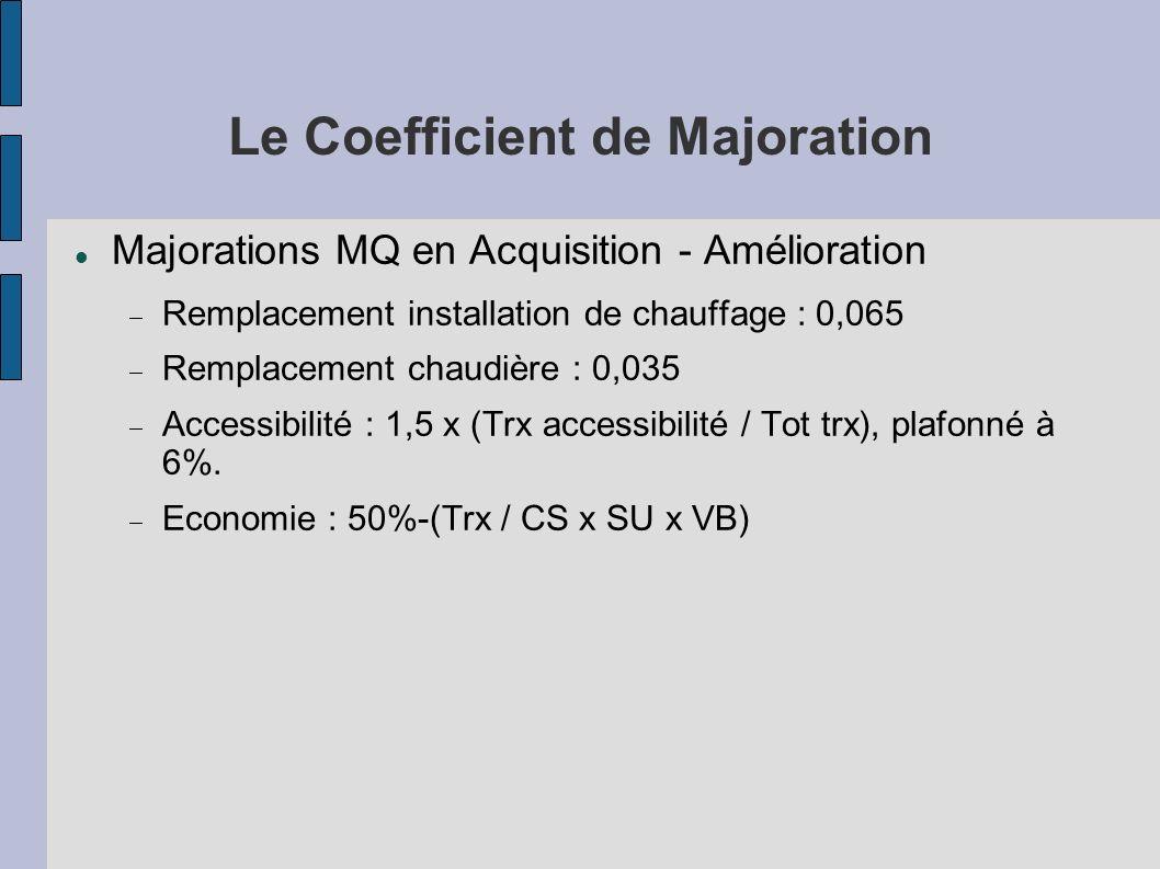 Le Coefficient de Majoration