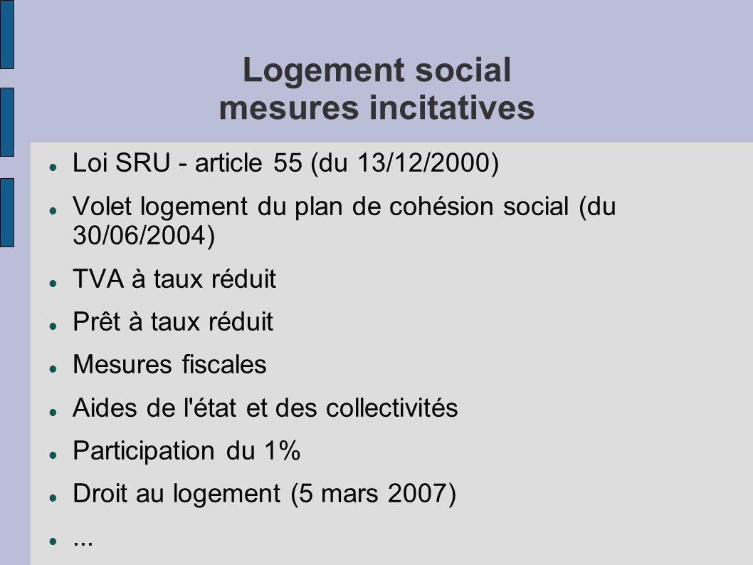 Logement social mesures incitatives