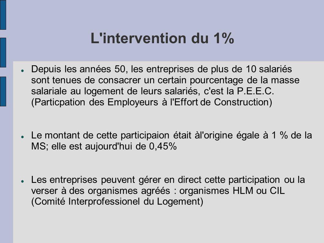 L intervention du 1%