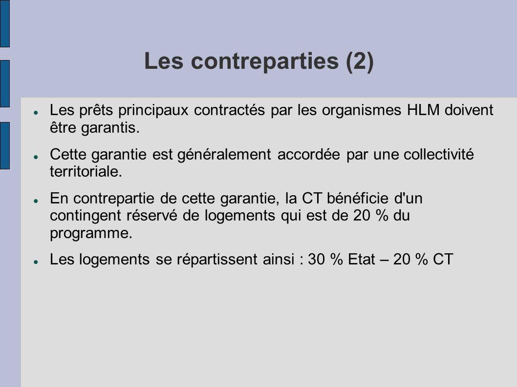 Les contreparties (2) Les prêts principaux contractés par les organismes HLM doivent être garantis.